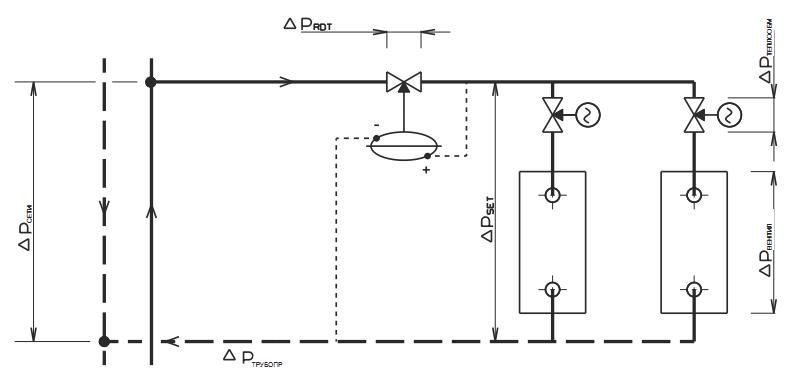 Схема монтажа регулятора